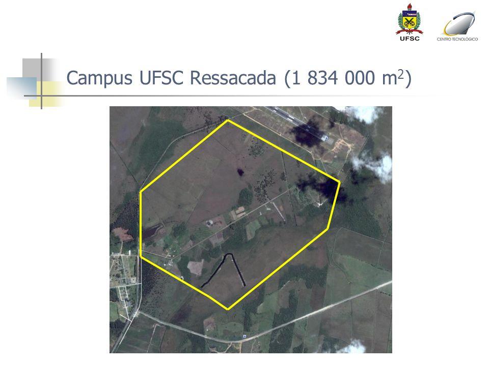 Campus UFSC Ressacada (1 834 000 m 2 )