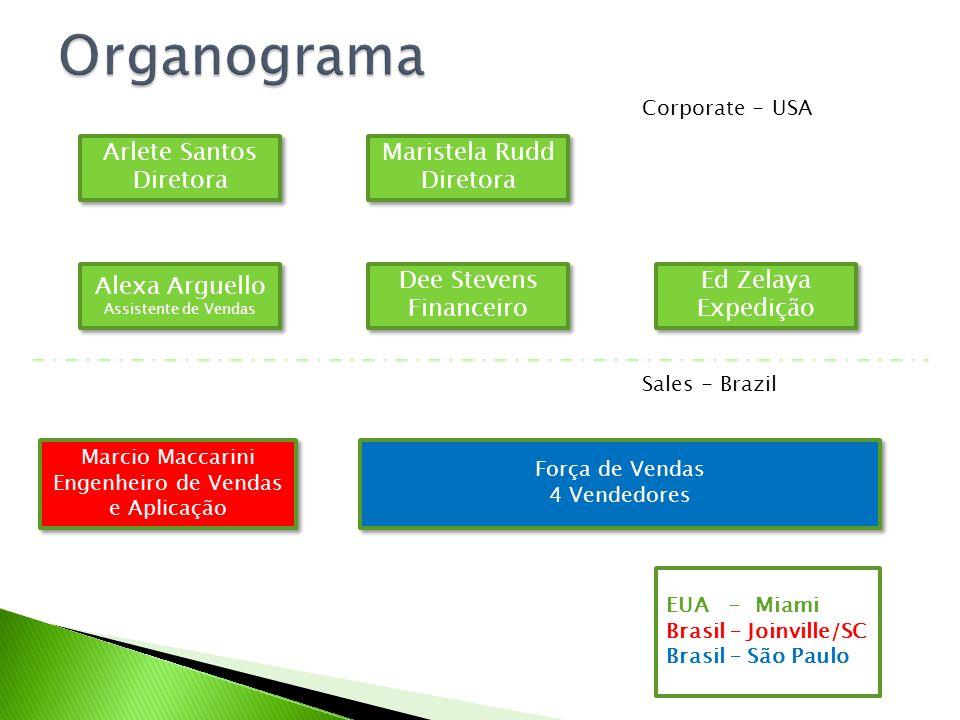 Contamos com estrutura no Brasil em São Paulo e Santa Catarina.