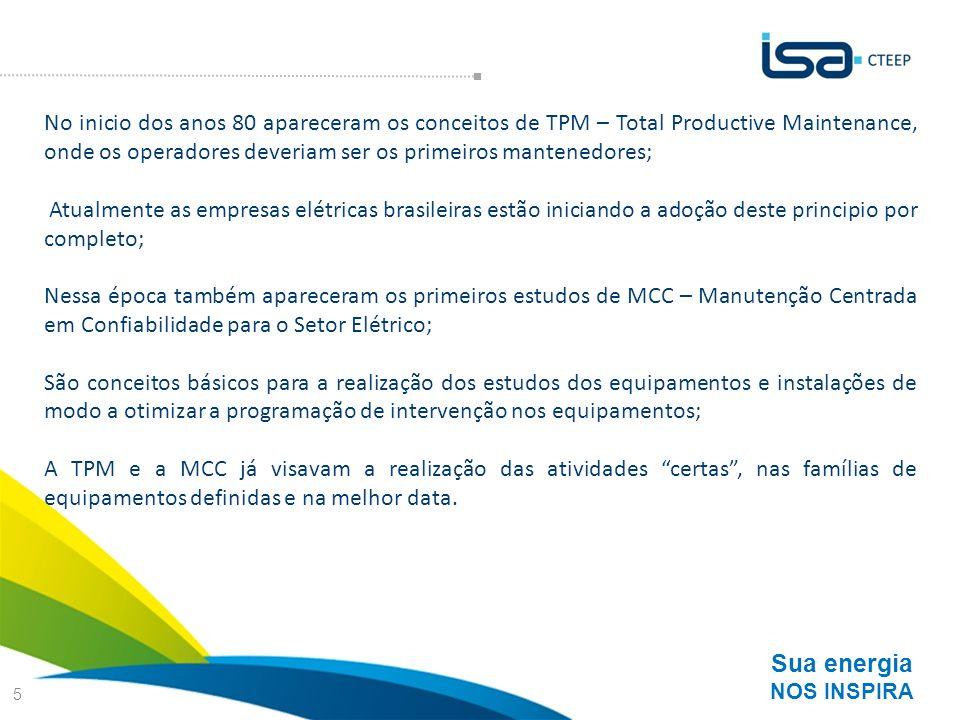 Sua energia NOS INSPIRA 5 No inicio dos anos 80 apareceram os conceitos de TPM – Total Productive Maintenance, onde os operadores deveriam ser os prim