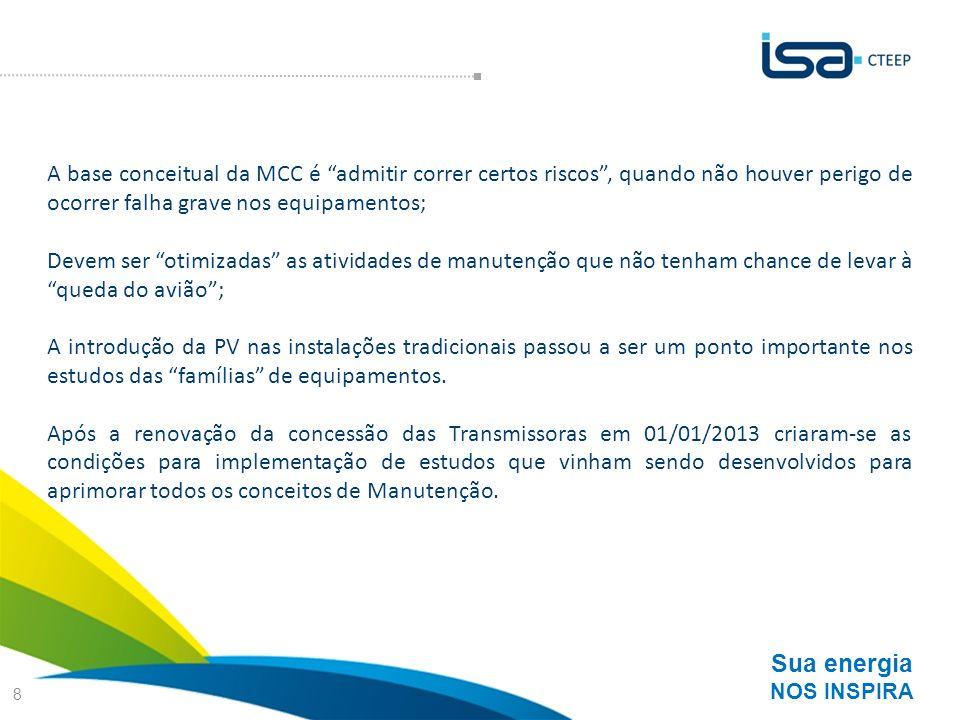 Sua energia NOS INSPIRA 8 A base conceitual da MCC é admitir correr certos riscos, quando não houver perigo de ocorrer falha grave nos equipamentos; D