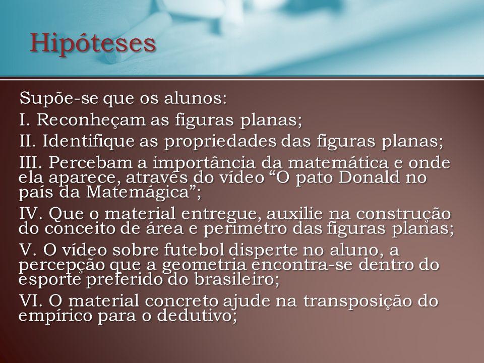 Hipóteses Supõe-se que os alunos: I. Reconheçam as figuras planas; II. Identifique as propriedades das figuras planas; III. Percebam a importância da