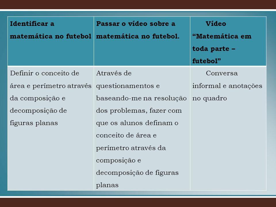 Identificar a matemática no futebol Passar o vídeo sobre a matemática no futebol. Vídeo Matemática em toda parte – futebol Definir o conceito de área
