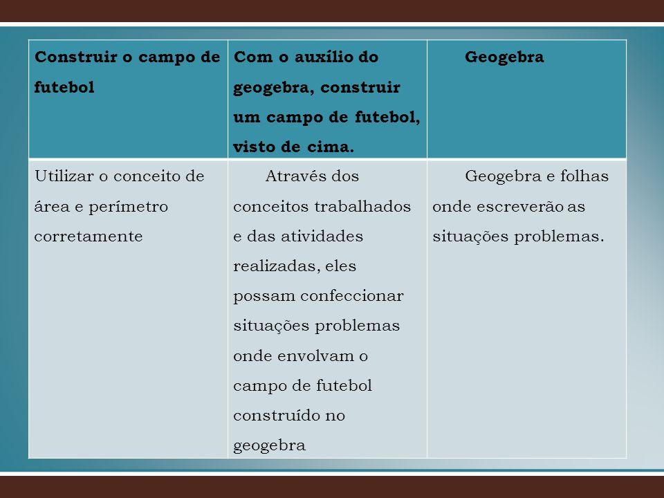 Construir o campo de futebol Com o auxílio do geogebra, construir um campo de futebol, visto de cima. Geogebra Utilizar o conceito de área e perímetro
