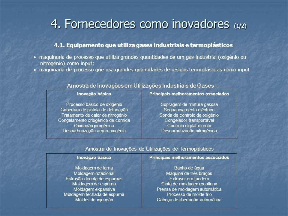 4. Fornecedores como inovadores (1/2) 4.1. Equipamento que utiliza gases industriais e termoplásticos maquinaria de processo que utiliza grandes quant
