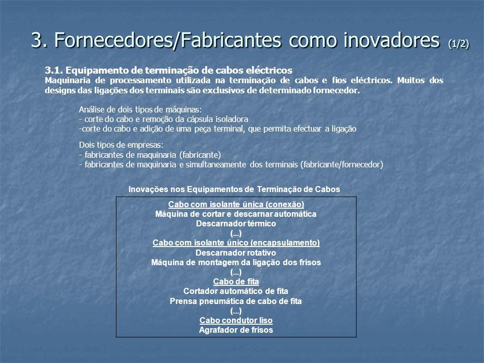 3. Fornecedores/Fabricantes como inovadores (1/2) 3.1. Equipamento de terminação de cabos eléctricos Maquinaria de processamento utilizada na terminaç