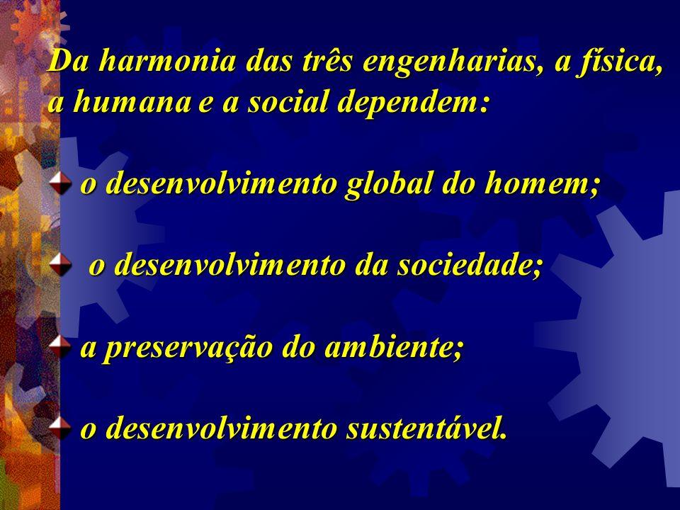 Da harmonia das três engenharias, a física, a humana e a social dependem: o desenvolvimento global do homem; o desenvolvimento global do homem; o dese