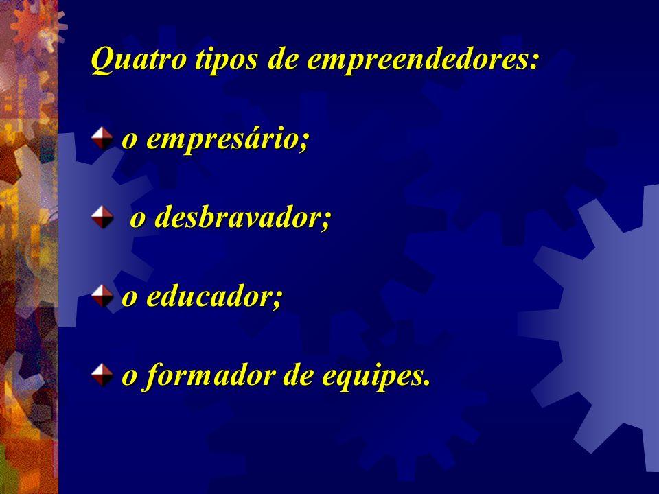 Quatro tipos de empreendedores: o empresário; o empresário; o desbravador; o desbravador; o educador; o educador; o formador de equipes. o formador de