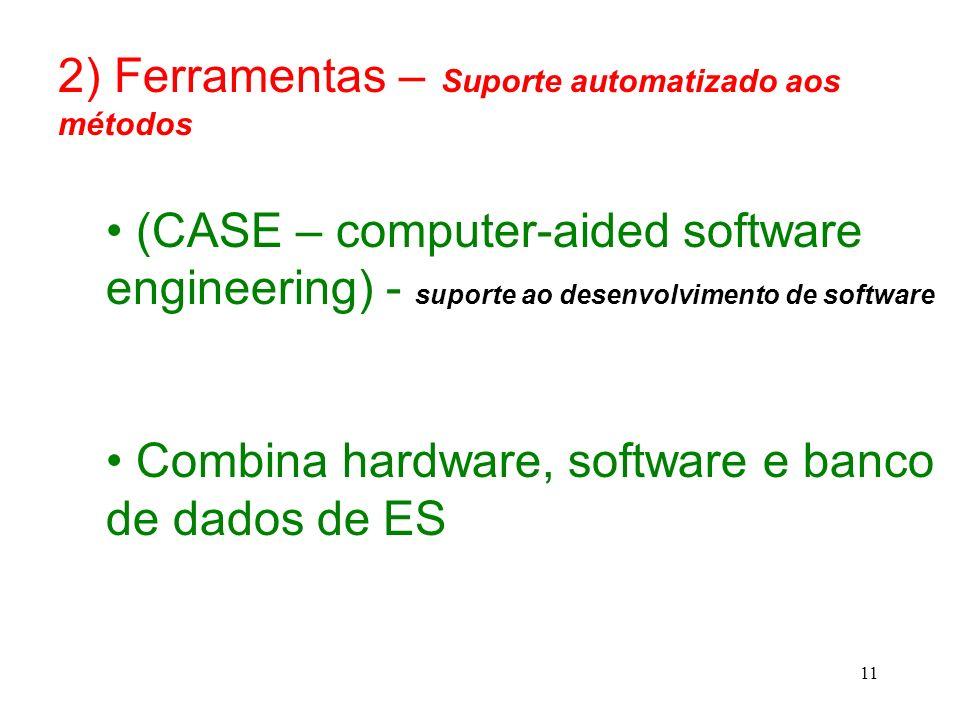 como fazer 1) MÉTODOS: proporcionam os detalhes de como fazer para construir o software Planejamento e estimativa de projetoPlanejamento e estimativa