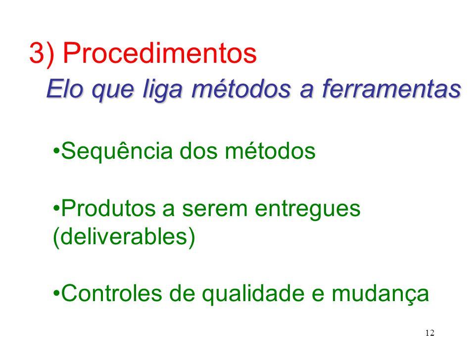 11 2) Ferramentas – Suporte automatizado aos métodos (CASE – computer-aided software engineering) - suporte ao desenvolvimento de software Combina har