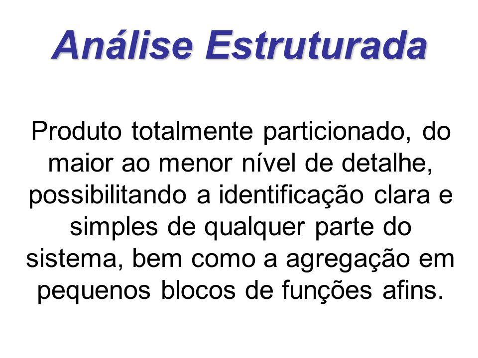 Relacionamento Usuário e Analista - Analista união entre os usuários e os projetistas. - Conclusão da etapa de requisitos funcionais do sistema. - O A