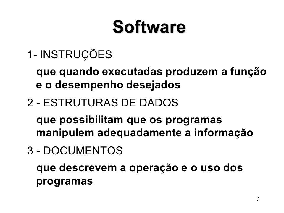 3 Software 1- INSTRUÇÕES que quando executadas produzem a função e o desempenho desejados 2 - ESTRUTURAS DE DADOS que possibilitam que os programas manipulem adequadamente a informação 3 - DOCUMENTOS que descrevem a operação e o uso dos programas