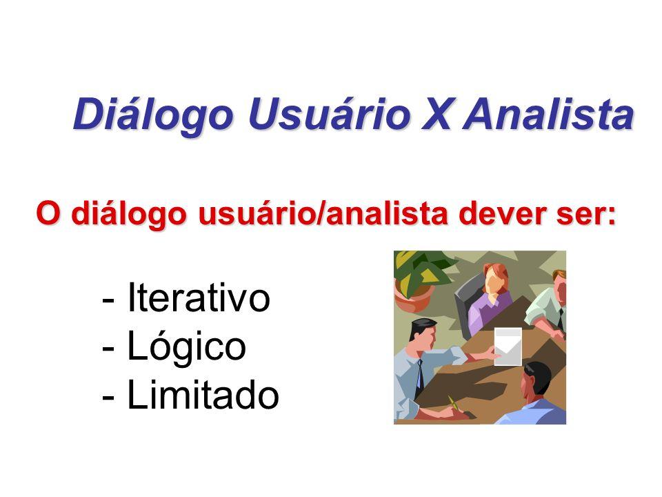 Condução do Trabalho de Análise A condução da análise deve ser: - Dirigida para a Ferramenta - Mensurável/Pré-Determinada - Divisível