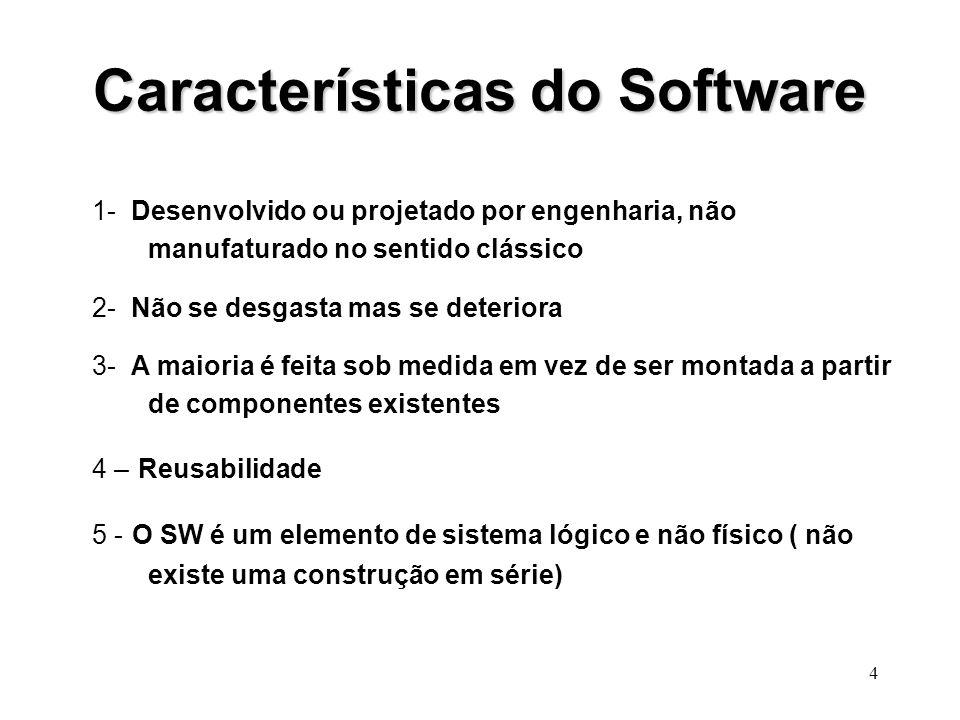 3 Software 1- INSTRUÇÕES que quando executadas produzem a função e o desempenho desejados 2 - ESTRUTURAS DE DADOS que possibilitam que os programas ma