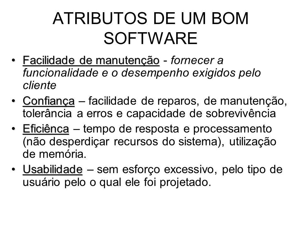 4 Características do Software 1- Desenvolvido ou projetado por engenharia, não manufaturado no sentido clássico 2- Não se desgasta mas se deteriora 3-
