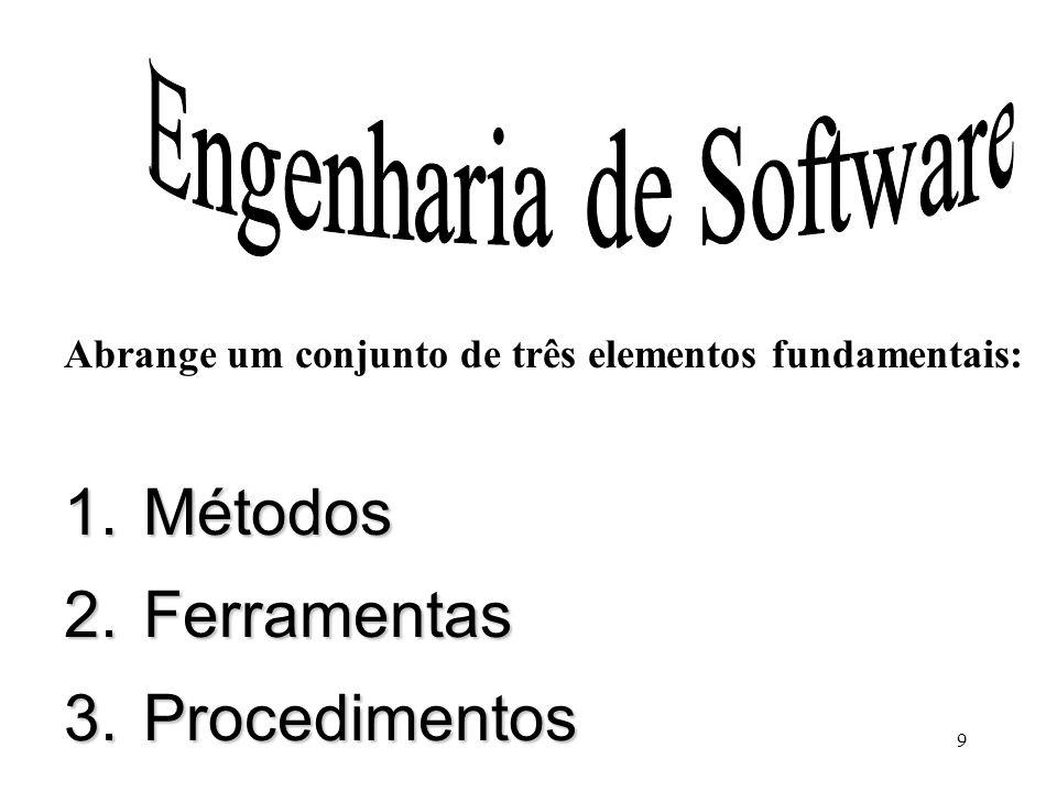 9 Abrange um conjunto de três elementos fundamentais: 1. Métodos 2. Ferramentas 3. Procedimentos
