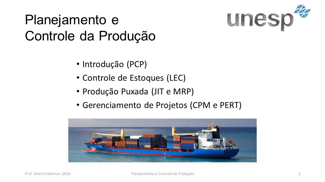 Planejamento e Controle da Produção Introdução (PCP) Controle de Estoques (LEC) Produção Puxada (JIT e MRP) Gerenciamento de Projetos (CPM e PERT) Pro