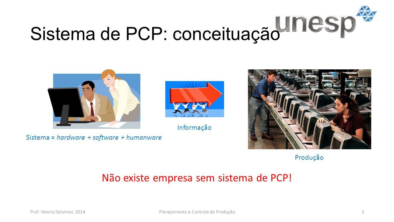 Sistema de PCP: conceituação Prof. Valerio Salomon, 20142Planejamento e Controle da Produção Sistema = hardware + software + humanware Informação Prod