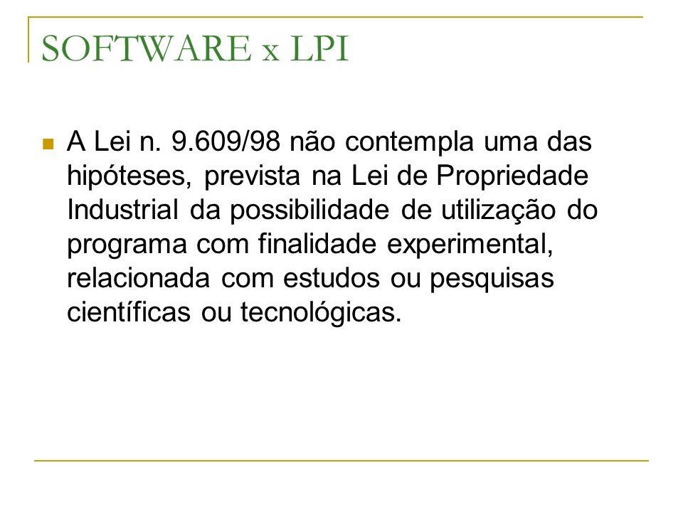 SOFTWARE x LPI A Lei n. 9.609/98 não contempla uma das hipóteses, prevista na Lei de Propriedade Industrial da possibilidade de utilização do programa