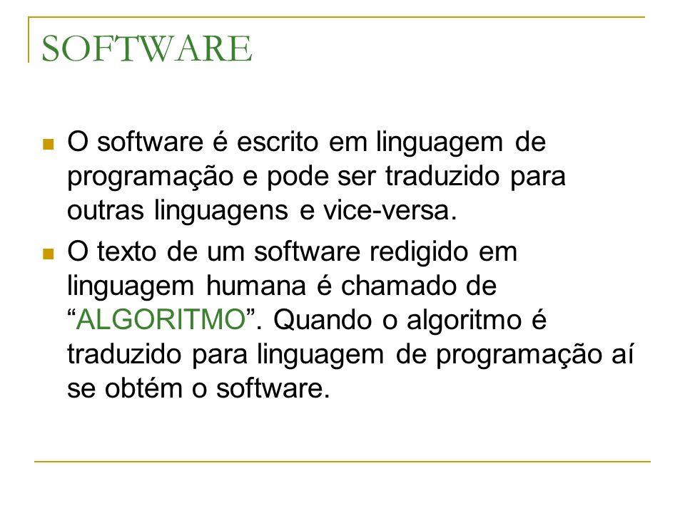 SOFTWARE O software é escrito em linguagem de programação e pode ser traduzido para outras linguagens e vice-versa. O texto de um software redigido em