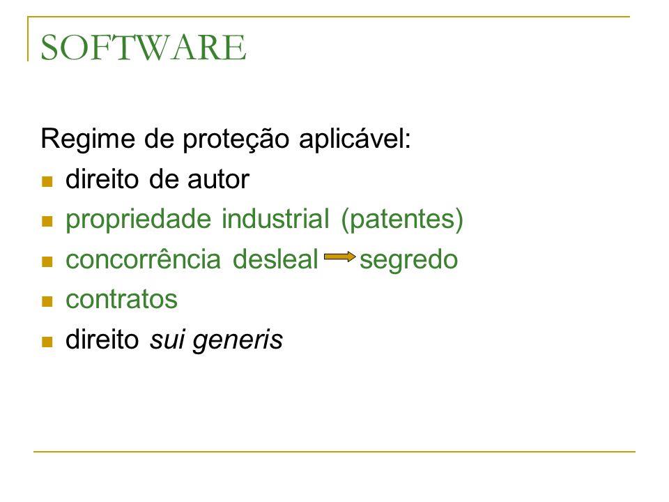 SOFTWARE Regime de proteção aplicável: direito de autor propriedade industrial (patentes) concorrência desleal segredo contratos direito sui generis