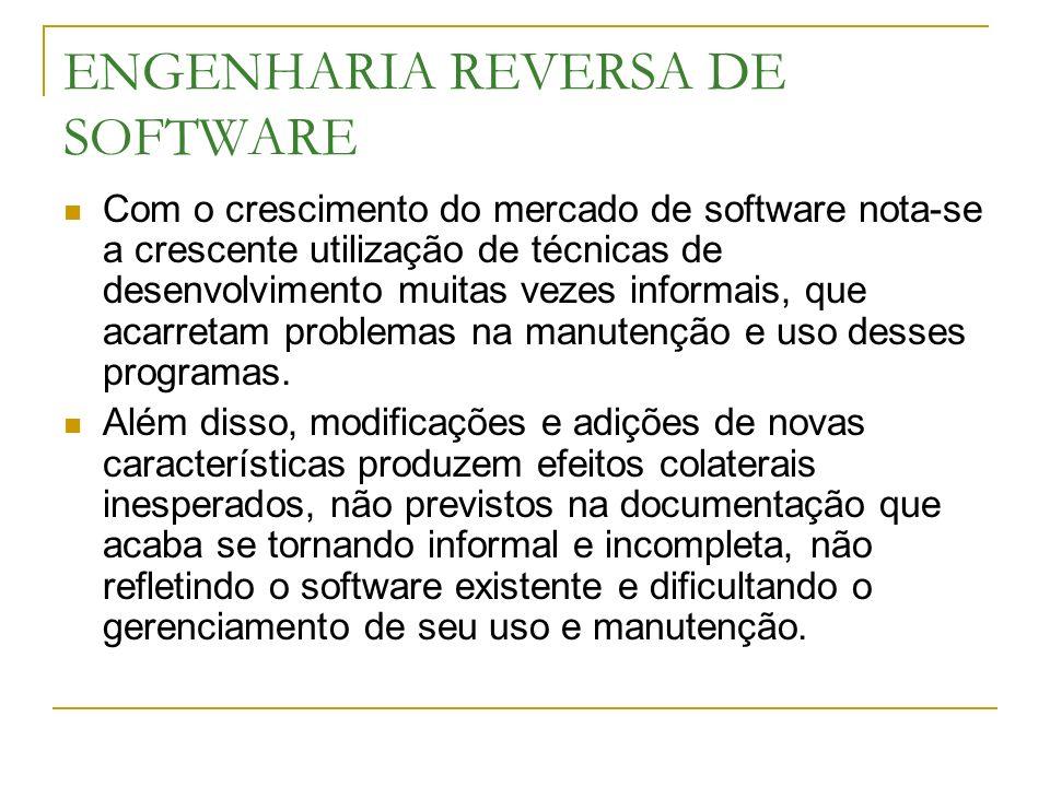 ENGENHARIA REVERSA DE SOFTWARE Com o crescimento do mercado de software nota-se a crescente utilização de técnicas de desenvolvimento muitas vezes inf