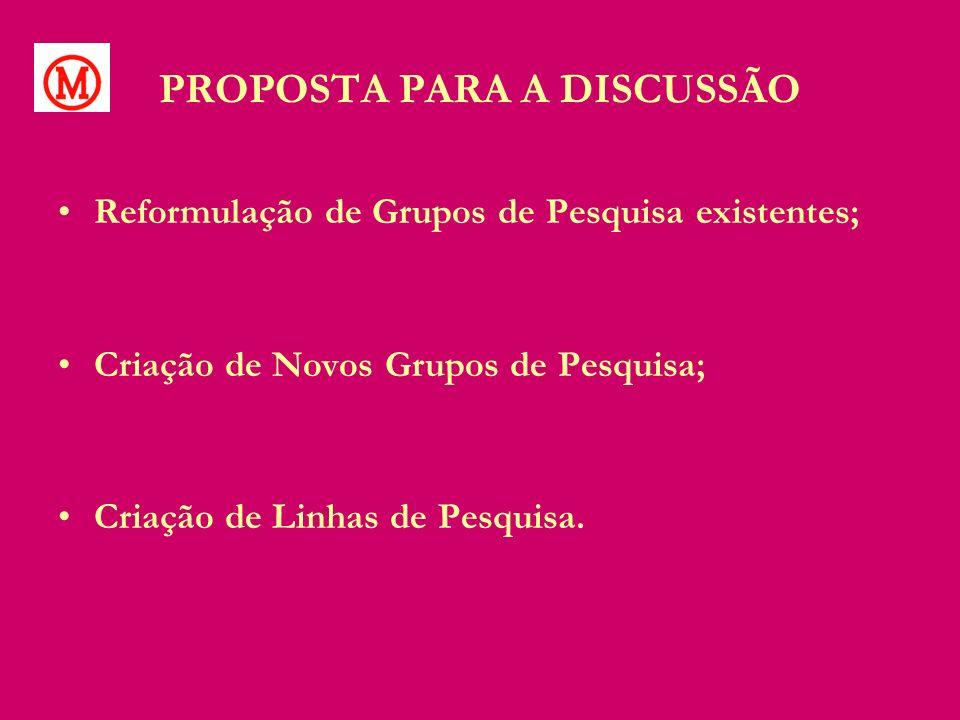 PROPOSTA PARA A DISCUSSÃO Reformulação de Grupos de Pesquisa existentes; Criação de Novos Grupos de Pesquisa; Criação de Linhas de Pesquisa.
