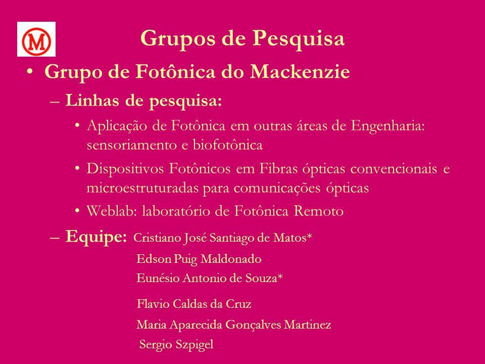 Grupos de Pesquisa Grupo de Fotônica do Mackenzie –Linhas de pesquisa: Aplicação de Fotônica em outras áreas de Engenharia: sensoriamento e biofotônic