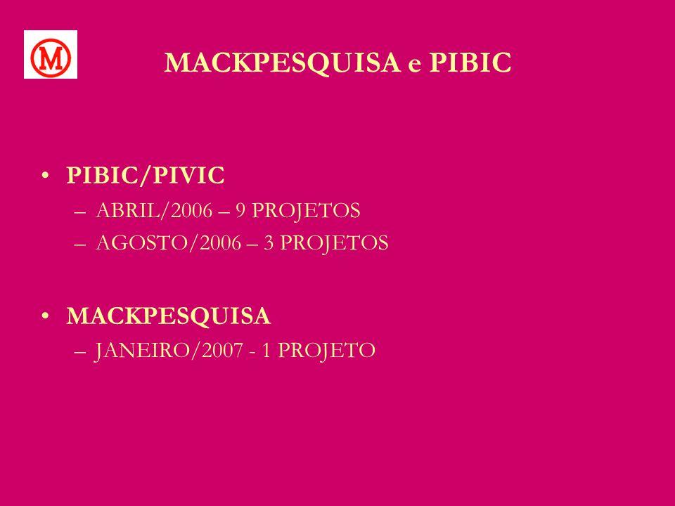 MACKPESQUISA e PIBIC PIBIC/PIVIC –ABRIL/2006 – 9 PROJETOS –AGOSTO/2006 – 3 PROJETOS MACKPESQUISA –JANEIRO/2007 - 1 PROJETO