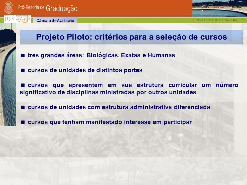 Projeto Piloto: critérios para a seleção de cursos tres grandes áreas: Biológicas, Exatas e Humanas cursos de unidades de distintos portes cursos que