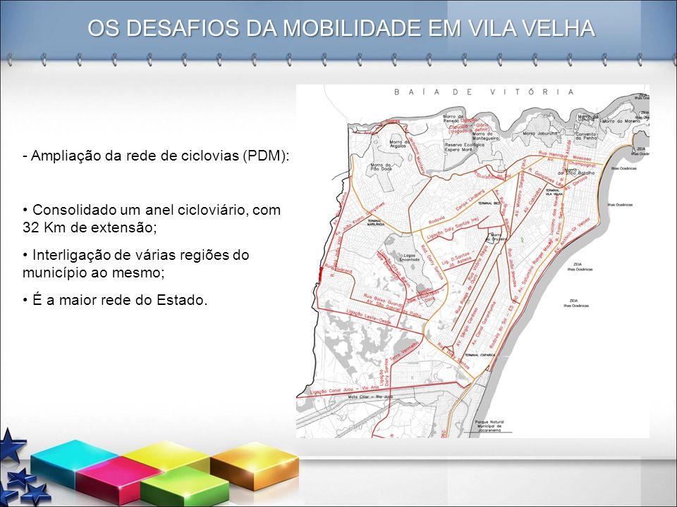 OS DESAFIOS DA MOBILIDADE EM VILA VELHA - Ampliação da rede de ciclovias (PDM): Consolidado um anel cicloviário, com 32 Km de extensão; Interligação d