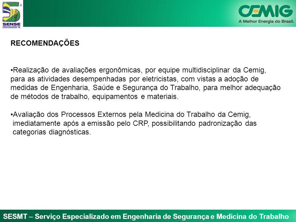 SESMT – Serviço Especializado em Engenharia de Segurança e Medicina do Trabalho RECOMENDAÇÕES Realização de avaliações ergonômicas, por equipe multidi