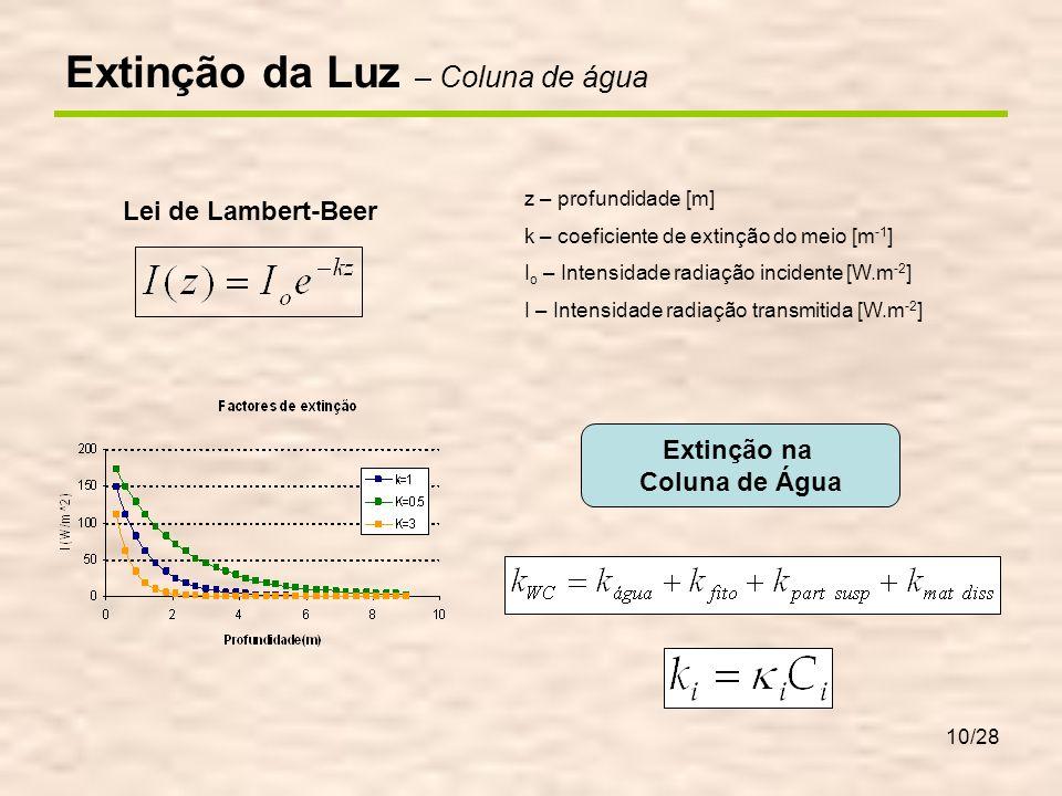 10/28 Lei de Lambert-Beer z – profundidade [m] k – coeficiente de extinção do meio [m -1 ] I o – Intensidade radiação incidente [W.m -2 ] I – Intensid