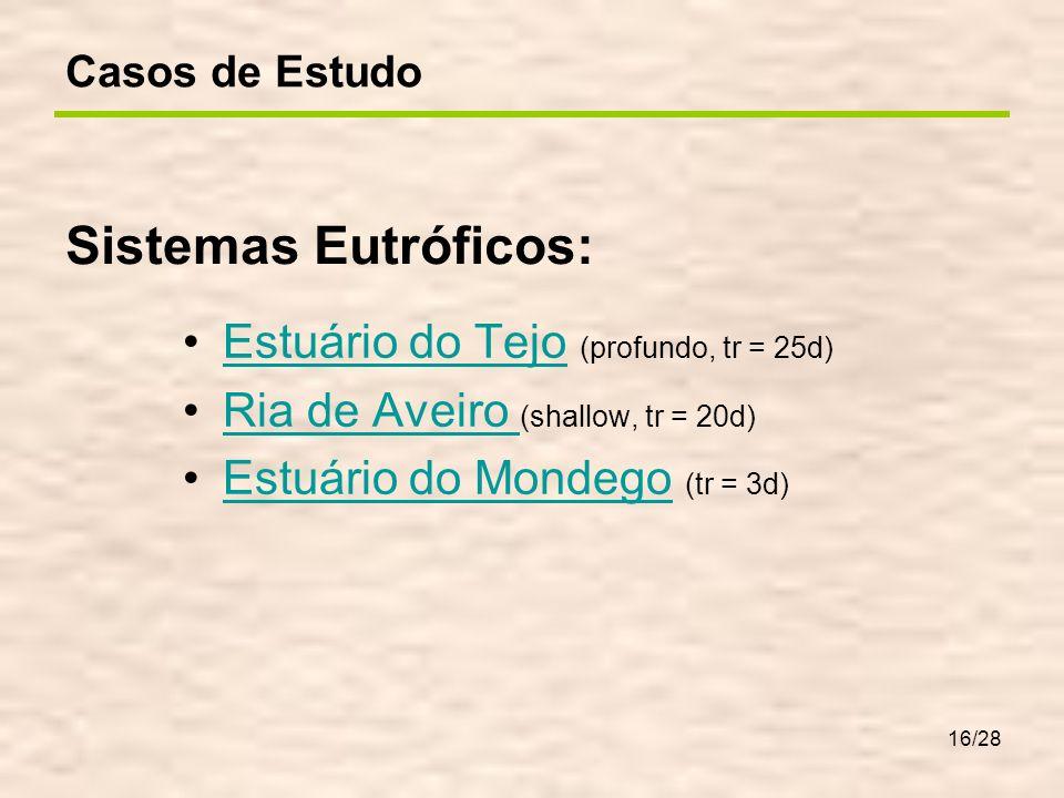 16/28 Casos de Estudo Estuário do Tejo (profundo, tr = 25d)Estuário do Tejo Ria de Aveiro (shallow, tr = 20d)Ria de Aveiro Estuário do Mondego (tr = 3