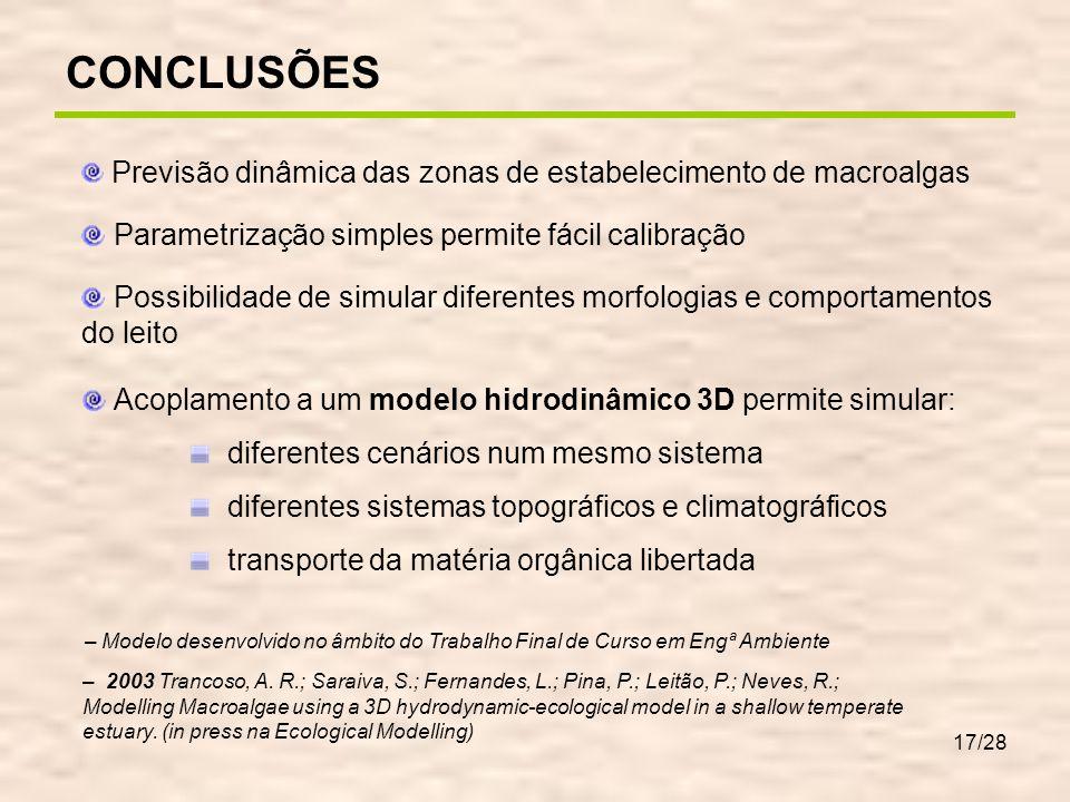 17/28 Previsão dinâmica das zonas de estabelecimento de macroalgas Parametrização simples permite fácil calibração Possibilidade de simular diferentes
