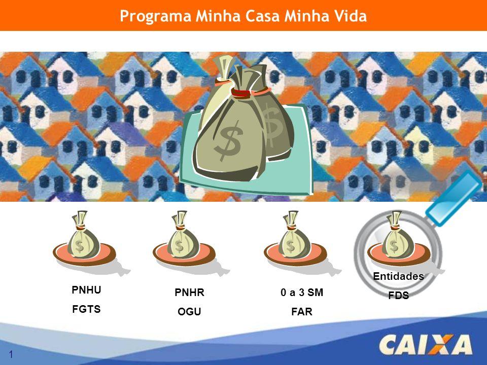 1 Programa Minha Casa Minha Vida 0 a 3 SM FAR PNHR OGU PNHU FGTS Entidades FDS