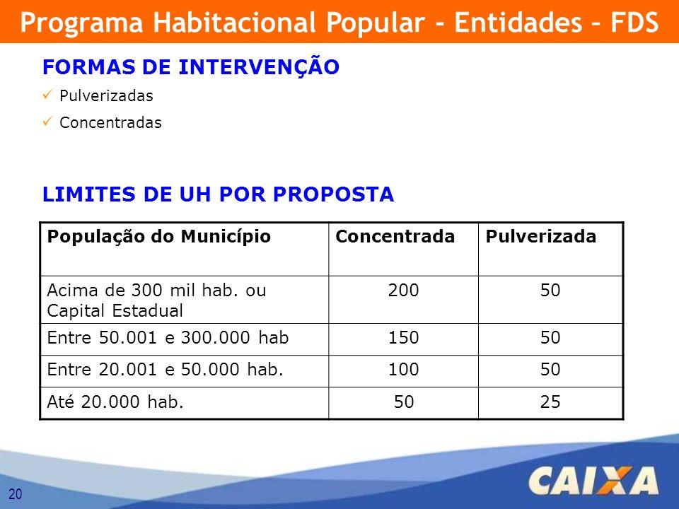 20 FORMAS DE INTERVENÇÃO Pulverizadas Concentradas LIMITES DE UH POR PROPOSTA População do MunicípioConcentradaPulverizada Acima de 300 mil hab. ou Ca