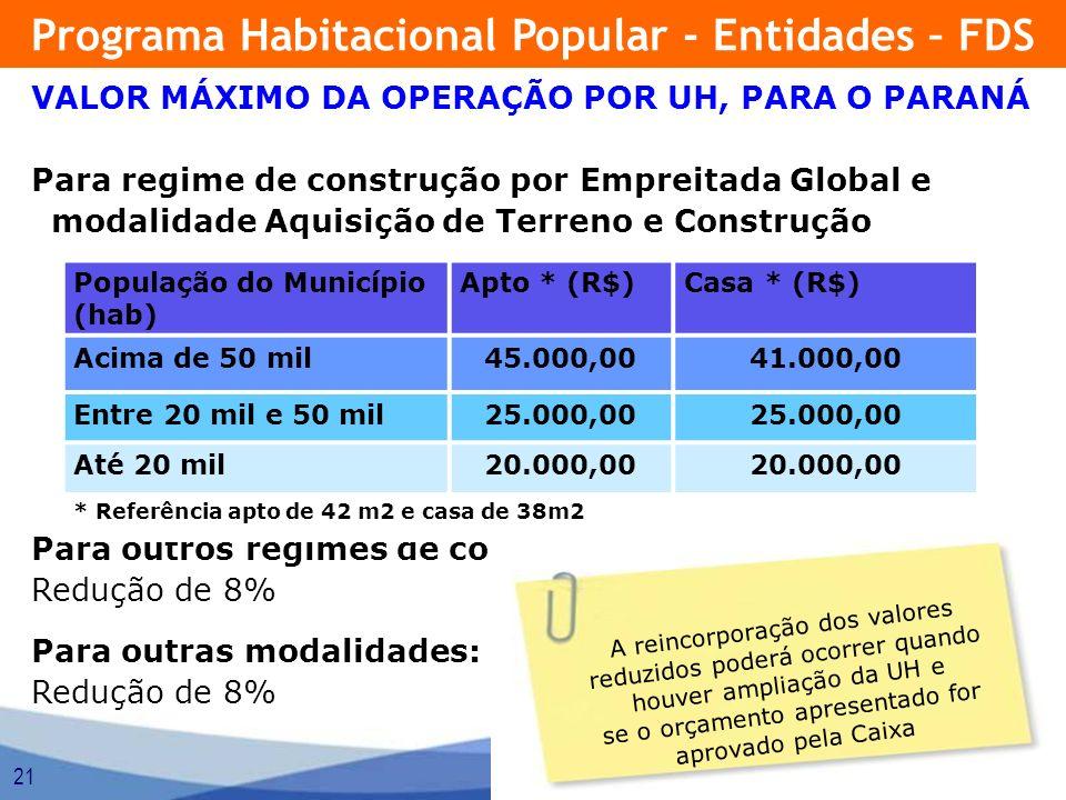 21 VALOR MÁXIMO DA OPERAÇÃO POR UH, PARA O PARANÁ Para regime de construção por Empreitada Global e modalidade Aquisição de Terreno e Construção Para