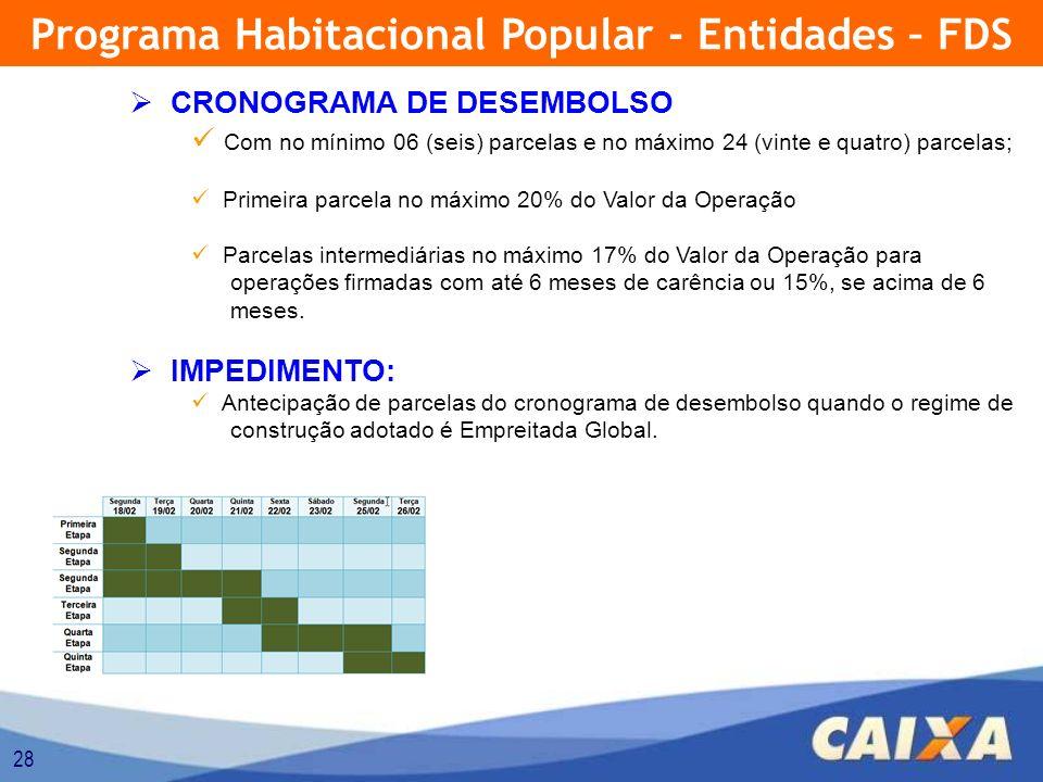 28 CRONOGRAMA DE DESEMBOLSO Com no mínimo 06 (seis) parcelas e no máximo 24 (vinte e quatro) parcelas; Primeira parcela no máximo 20% do Valor da Oper
