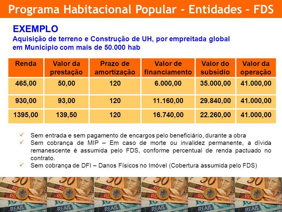 29 EXEMPLO Aquisição de terreno e Construção de UH, por empreitada global em Município com mais de 50.000 hab Sem entrada e sem pagamento de encargos