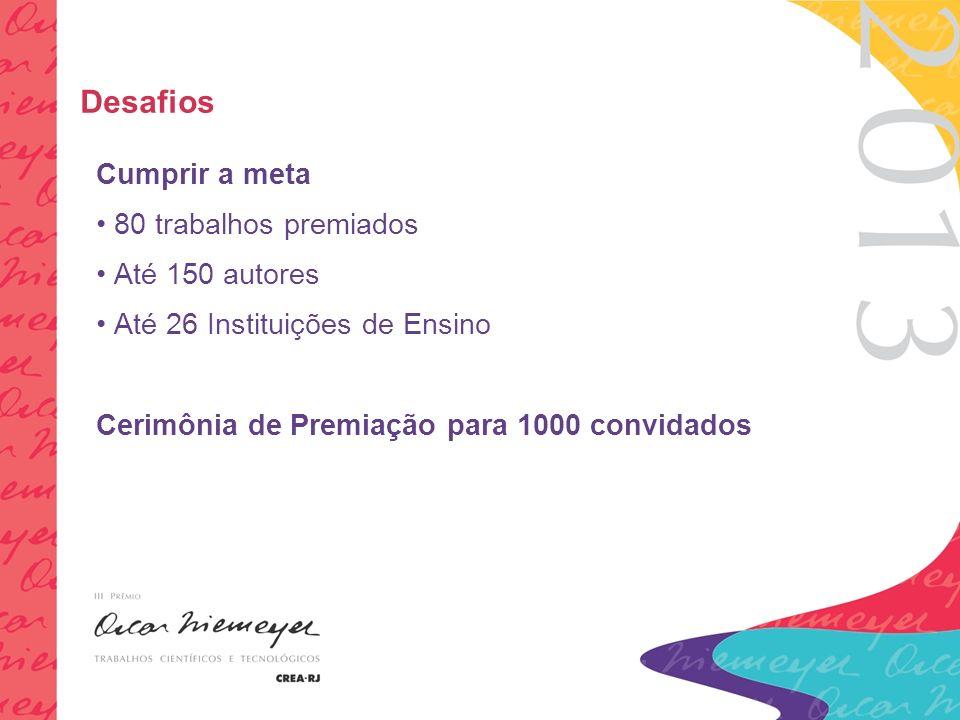 Desafios Cumprir a meta 80 trabalhos premiados Até 150 autores Até 26 Instituições de Ensino Cerimônia de Premiação para 1000 convidados