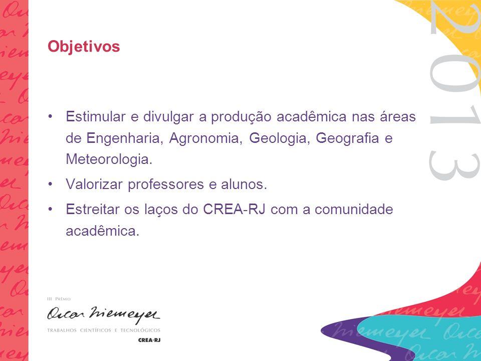 Objetivos Estimular e divulgar a produção acadêmica nas áreas de Engenharia, Agronomia, Geologia, Geografia e Meteorologia.