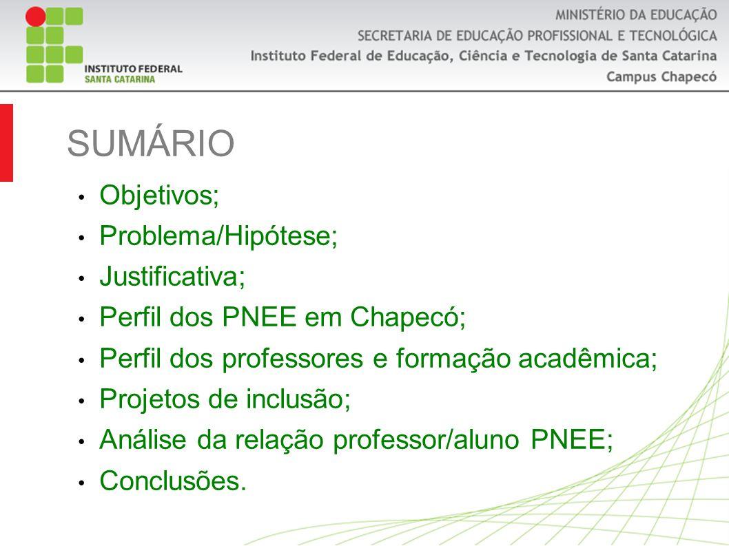 SUMÁRIO Objetivos; Problema/Hipótese; Justificativa; Perfil dos PNEE em Chapecó; Perfil dos professores e formação acadêmica; Projetos de inclusão; Análise da relação professor/aluno PNEE; Conclusões.