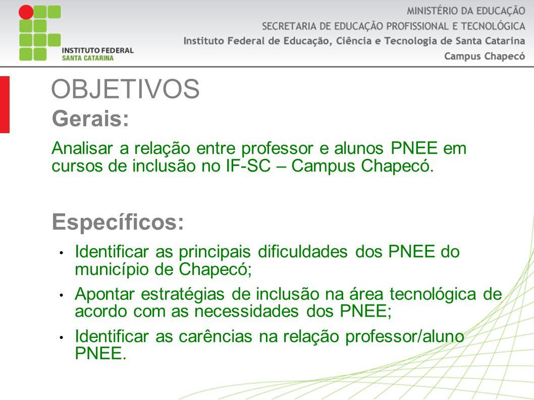 OBJETIVOS Gerais: Analisar a relação entre professor e alunos PNEE em cursos de inclusão no IF-SC – Campus Chapecó.