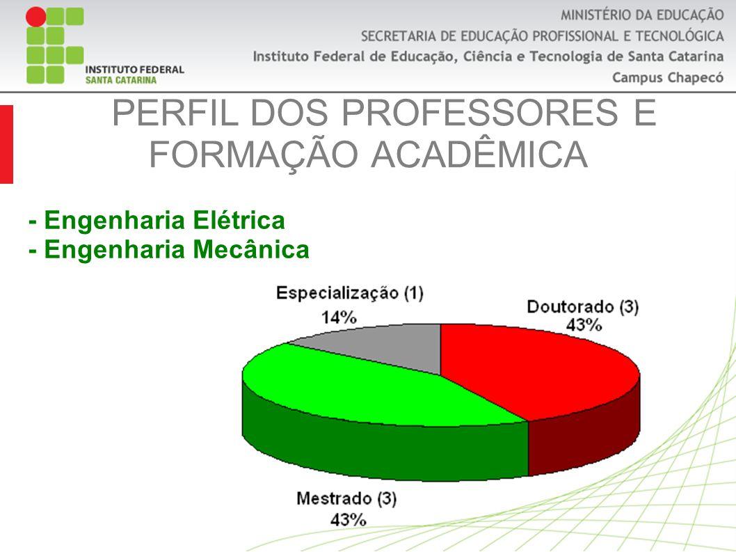 - Engenharia Elétrica - Engenharia Mecânica PERFIL DOS PROFESSORES E FORMAÇÃO ACADÊMICA
