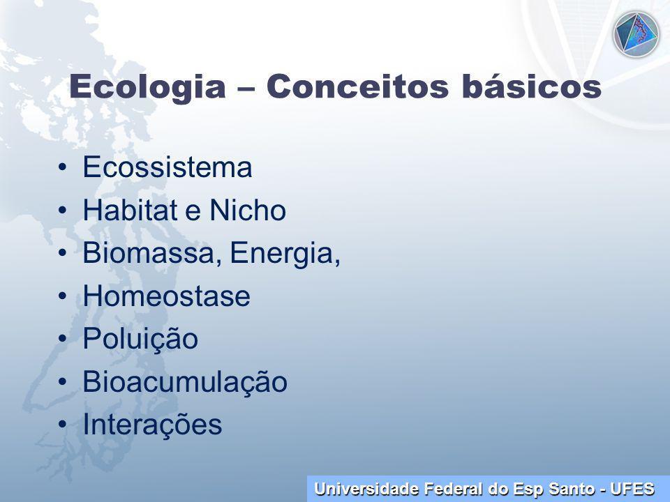 Universidade Federal do Esp Santo - UFES Ecologia – Conceitos básicos Ecossistema Habitat e Nicho Biomassa, Energia, Homeostase Poluição Bioacumulação Interações