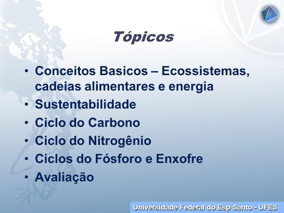 Universidade Federal do Esp Santo - UFES Tópicos Conceitos Basicos – Ecossistemas, cadeias alimentares e energia Sustentabilidade Ciclo do Carbono Ciclo do Nitrogênio Ciclos do Fósforo e Enxofre Avaliação