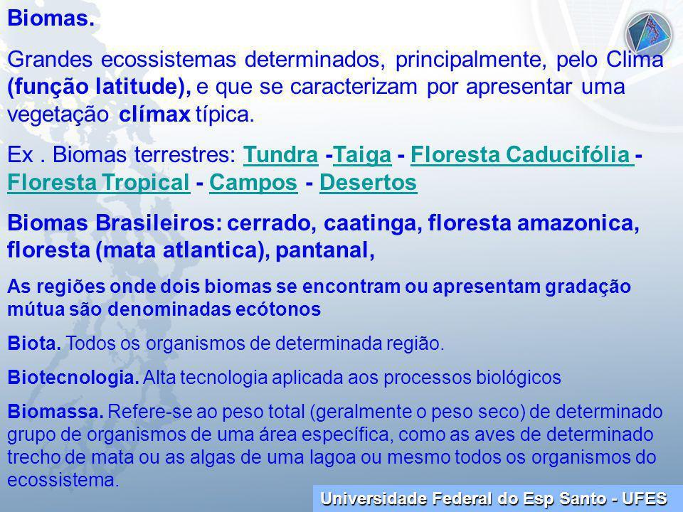 Universidade Federal do Esp Santo - UFES Biomas.