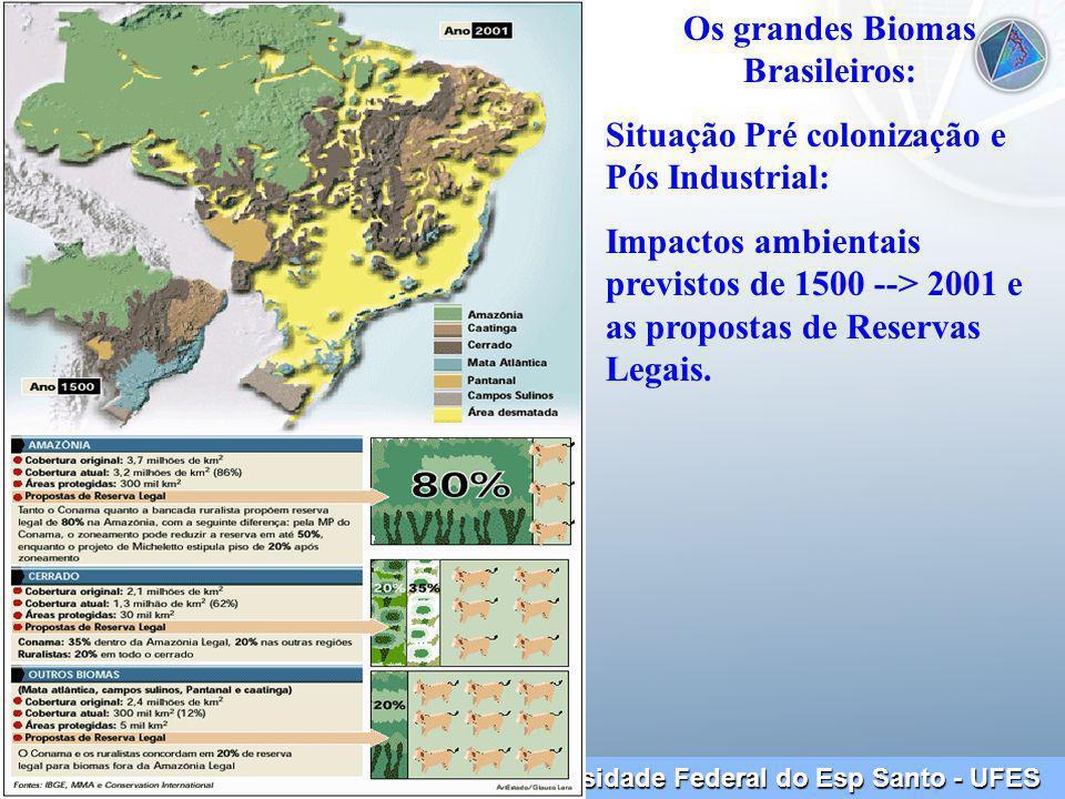Universidade Federal do Esp Santo - UFES Os grandes Biomas Brasileiros: Situação Pré colonização e Pós Industrial: Impactos ambientais previstos de 1500 --> 2001 e as propostas de Reservas Legais.