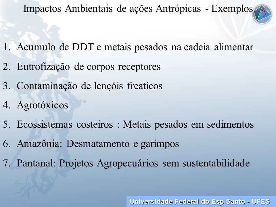 Universidade Federal do Esp Santo - UFES Impactos Ambientais de ações Antrópicas - Exemplos 1.Acumulo de DDT e metais pesados na cadeia alimentar 2.Eutrofização de corpos receptores 3.Contaminação de lençóis freaticos 4.Agrotóxicos 5.Ecossistemas costeiros : Metais pesados em sedimentos 6.Amazônia: Desmatamento e garimpos 7.Pantanal: Projetos Agropecuários sem sustentabilidade