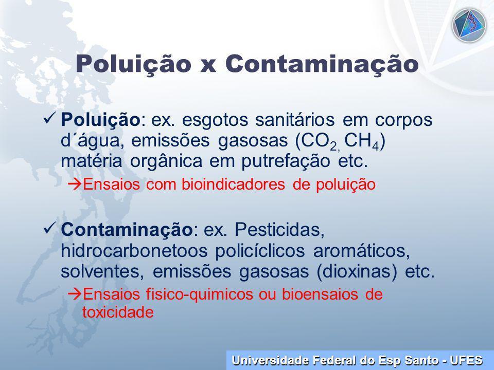 Universidade Federal do Esp Santo - UFES Poluição x Contaminação Poluição: ex.
